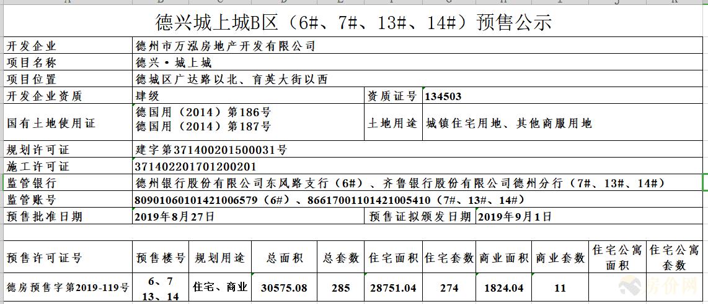 德兴城上城B区(6#、7#、13#、14#)销售公示